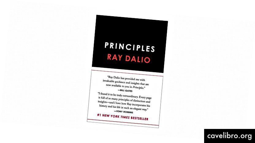 periaatteet