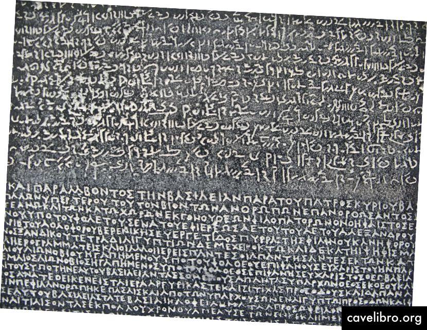 La pierre de Rosette a joué un rôle clé dans la réduction des connaissances en 13 siècles. Photo de David Mallett.