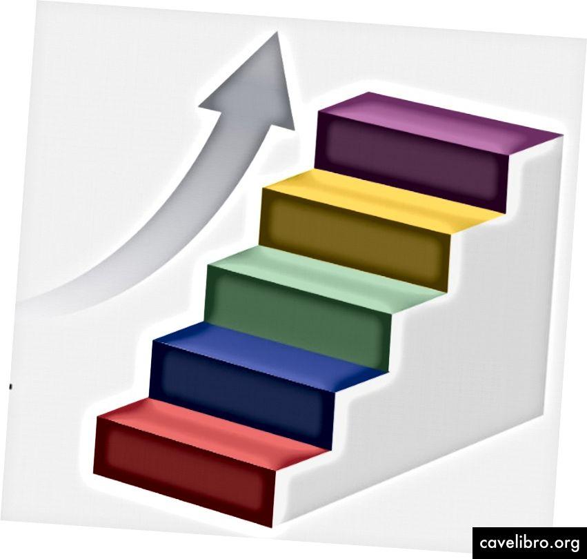 नागरिक जुड़ाव अक्सर एक सीढ़ी के रूप में अवधारणा है