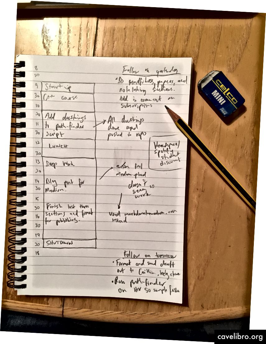 मेरे दैनिक योजनाकार का उदाहरण। कुछ भी नहीं फैंसी, लेकिन यह बात है।