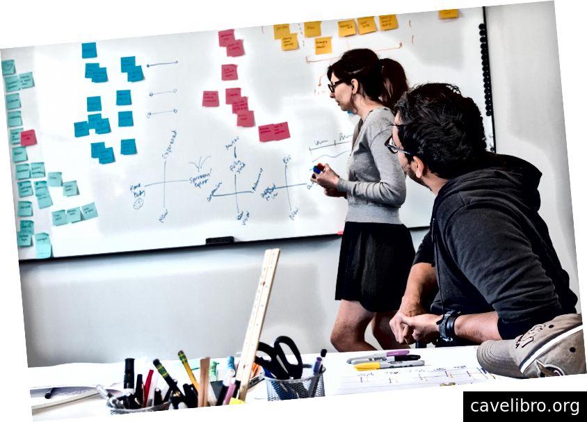 Image: Darshan et Steph synthétisant les résultats de notre recherche à l'aide de marqueurs, d'un tableau blanc et de post-it.