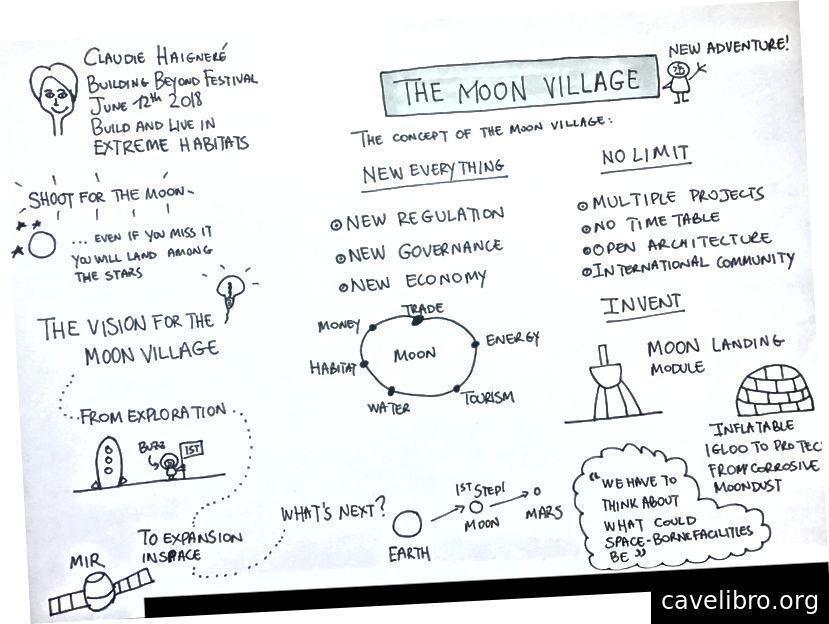 Moon Village vas je razložil Claudie Haigneré