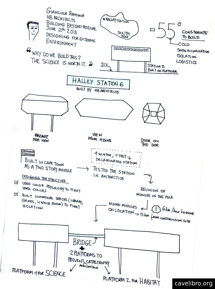 Kako je bila prenovljena postaja Halley, je podrobneje opisal Giancarlo Rendina