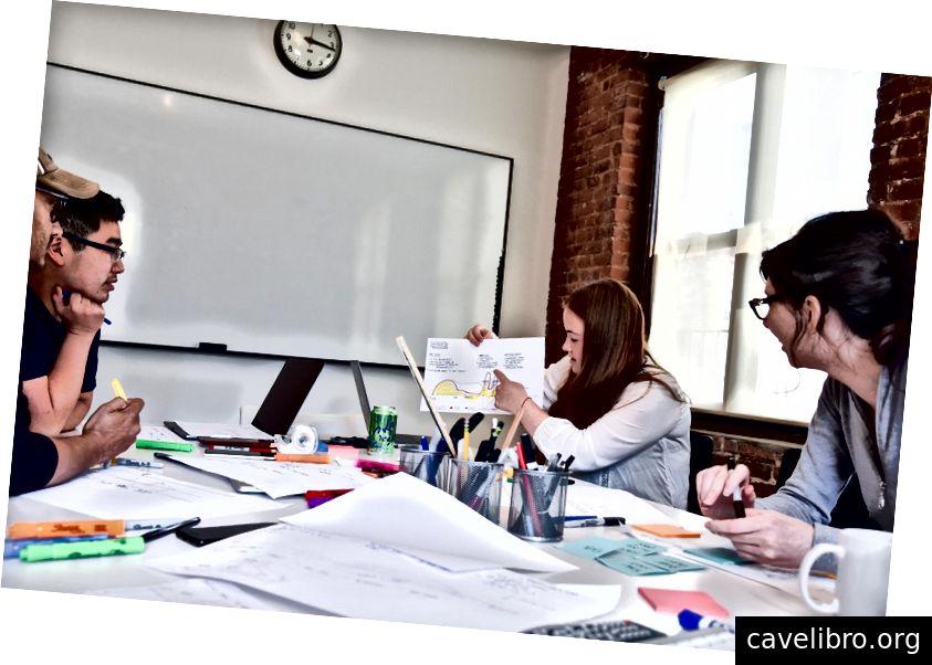 Hình ảnh: Lauren thảo luận về một hành trình với nhóm sử dụng khái niệm hệ thống hướng dẫn.