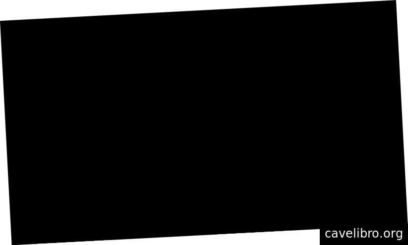 Figure 2. Exemples d'interpolation. Les données initiales sont présentées par un signal discret à 5 points.