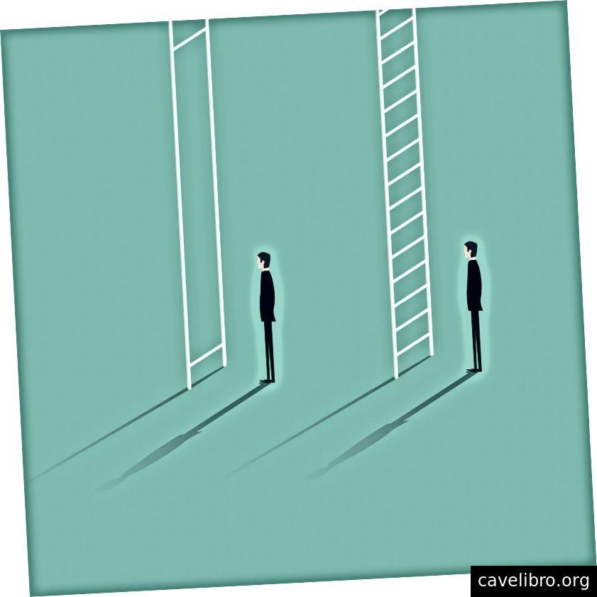 वर्तमान रुझान से पता चलता है कि कैरियर की उन्नति दूसरों की तुलना में कुछ के लिए कठिन है।