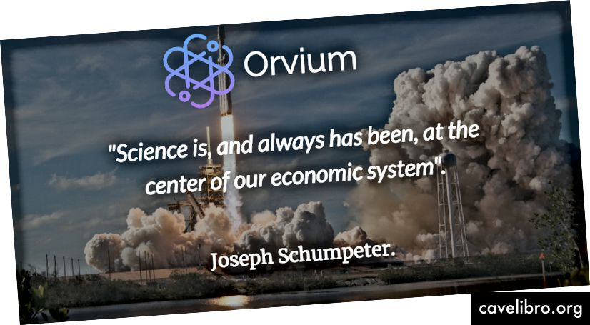 Joseph Schumpeter, ekonóm a profesor na Harvardskej univerzite.