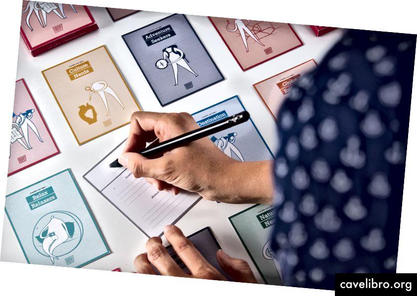 चूंकि कार्यशालाओं के दौरान कार्ड प्रोटो-व्यक्ति, व्यक्ति और अतिथि समूहों को विकसित करने के लिए उपयोगी होते हैं, इसलिए हमने एक खाली कार्ड को भी जोड़ा है जिसमें एक चरित्र तैयार किया गया है, जिससे नए यात्री प्रकार विकसित किए जा सकते हैं।