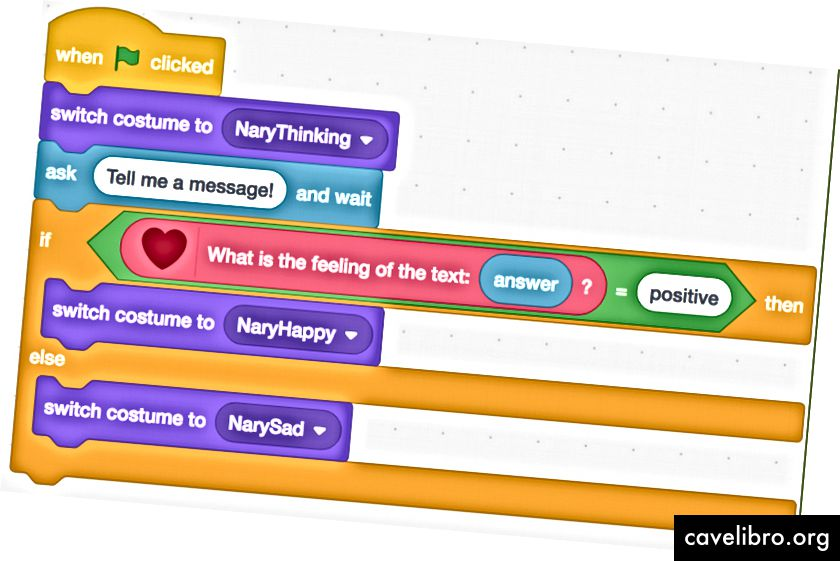 उदाहरण स्टार्टर प्रोजेक्ट को पहचानता है जहां नारी आपके द्वारा भेजे जाने वाले संदेशों की भावनाओं पर प्रतिक्रिया कर रही है। साभार: स्टीफनिया दरोगा