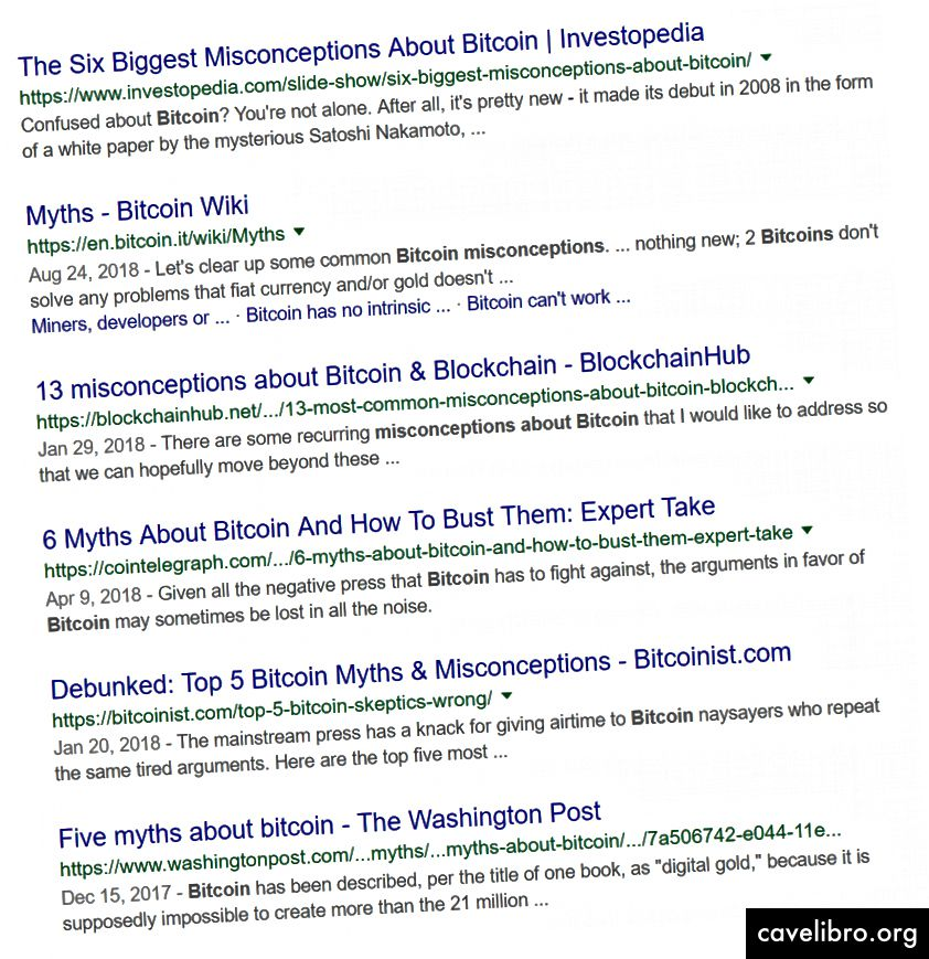 Iskanje Google v zvezi z »Bitcoin napačnimi predstavami«