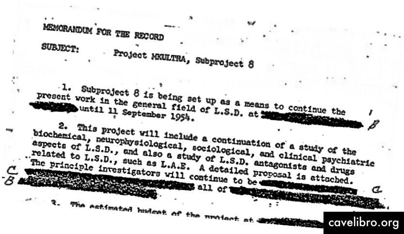 Kuva CIA-asiakirjasta alaprojektissa 8, MKULTRA, LSD: n tutkimuksesta