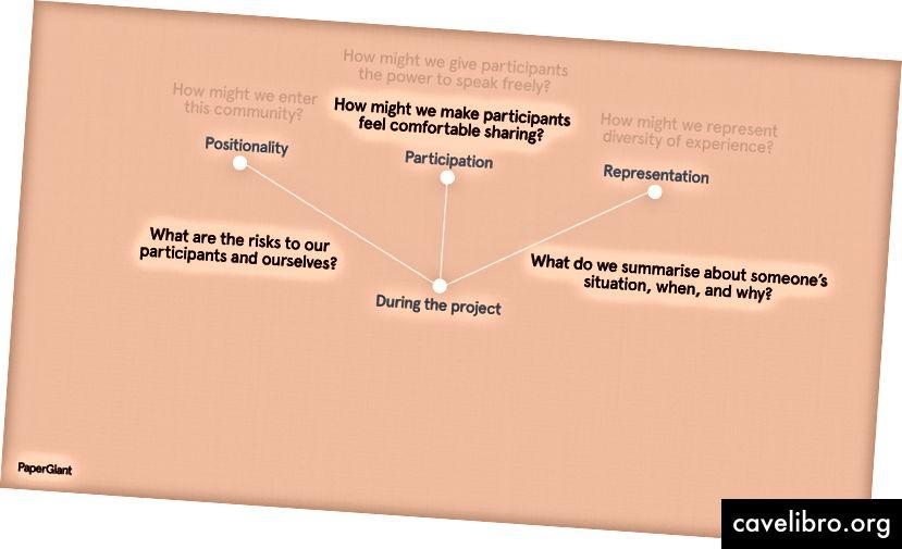 Mõned küsimused, mida võiksite oma töö kohta küsida