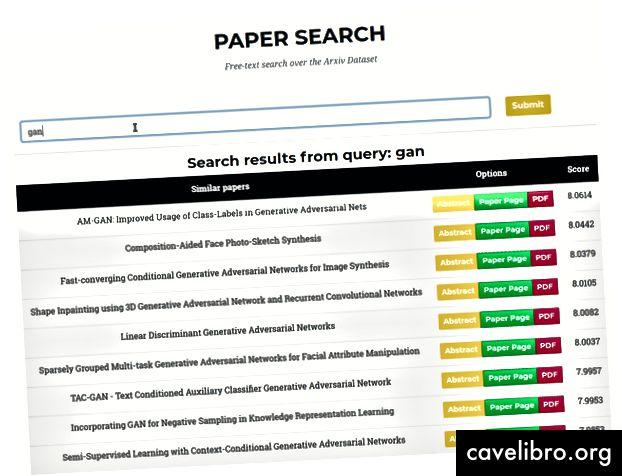 Wyszukiwanie papieru (destylarnia AI)