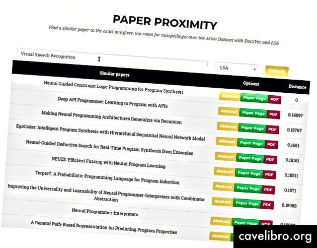 Paper Bliskość (destylarnia AI)