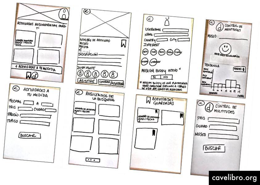 Premier prototype de papier