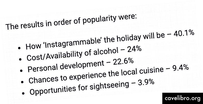 लोकप्रियता के क्रम में Schofields का सर्वेक्षण परिणाम है