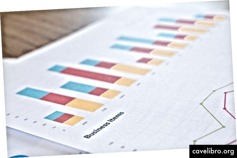 Lire et comprendre les recherches antérieures est essentiel au succès d'un projet.