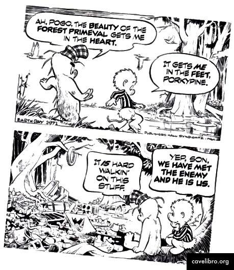 Poster dneva Zemlje Pogo, 1971. Zasluge: Walt Kelly