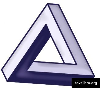 Un triangle de Penrose. Crédit: illusionsindex.org
