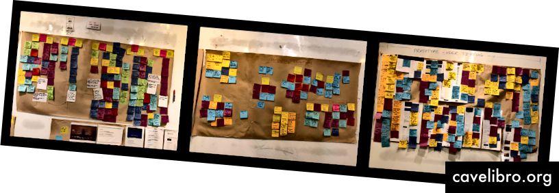 वाम: उपयोगकर्ता साक्षात्कार और परीक्षण 1 से आत्मीयता मानचित्रण / केंद्र: विचार / अधिकार: प्रोटोटाइप का उपयोगकर्ता पंजीकरण मानचित्रण