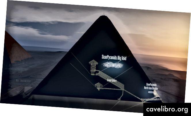 Kuva: ScanPyramids