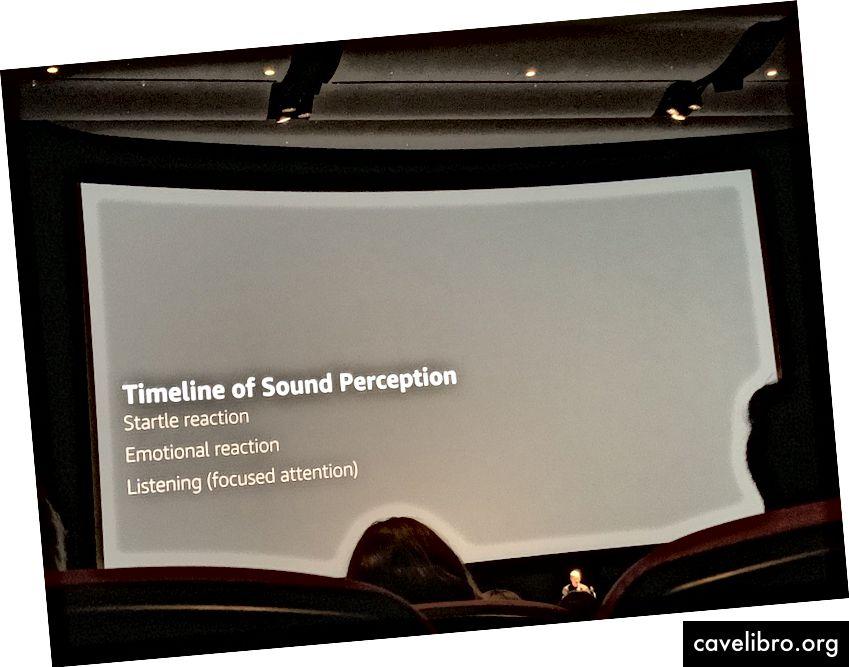 Khung đẹp của thời gian của âm thanh