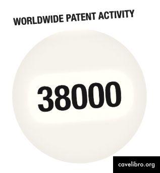 Ensemble de données de brevets étudié dans le contexte du changement climatique