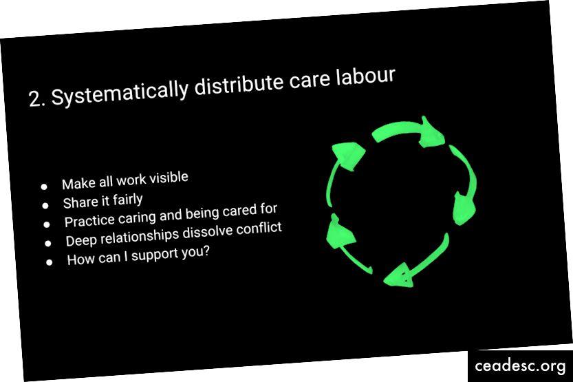 Un ejemplo de diapositiva de
