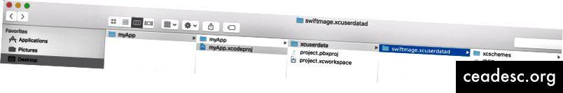 Choix du répertoire de données utilisateur du projet pour l'emplacement du fichier plist. (<NomProjet> .xcodeproj / xcuserdata / [nomutilisateur] .xcuserdatad /).