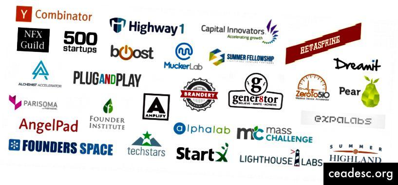 Consulte nuestra lista de aceleradores e incubadoras en todo el país aquí.