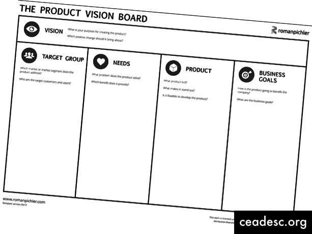 Product Vision Board de Roman Pichler (Creative Commons BY-SA 3.0)