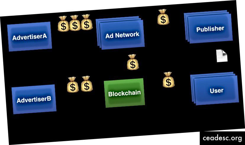 Interneti-reklaami turuosalised (pumbatud versioon)