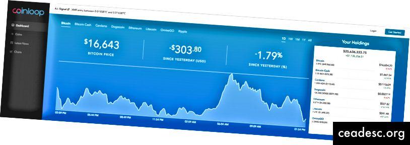 CoinLoop.io: Gráfico del tablero de instrumentos