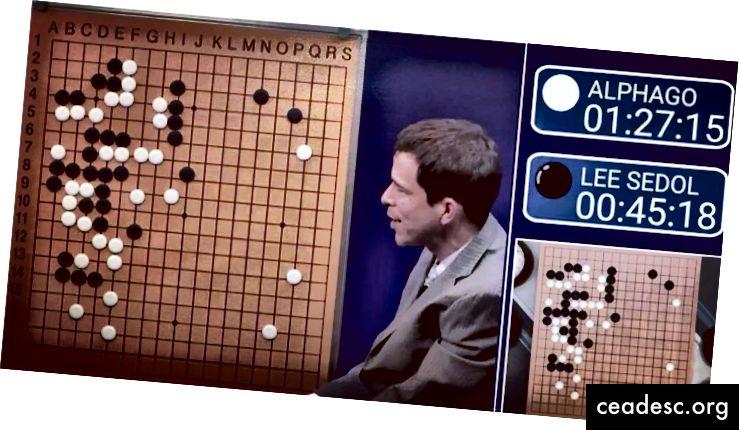 Partido 3 de AlphaGo vs Lee Sedol
