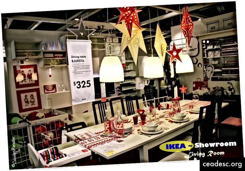 IKEA on SHÖRÜÜMMĖ jaoks tegelikult rootsikeelne (kontrollimata)