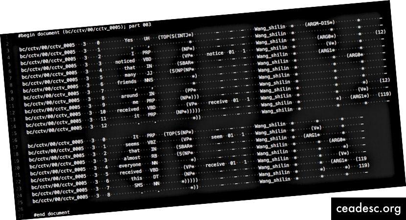 """Väljavõte CoNLL 2012 andmestiku failist """"cctv_0005.v4_gold_conll"""""""