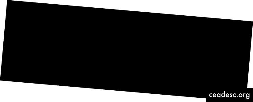 𝓣 (m) on m-i mainitud tõeliste eelkäijate kogum, 𝓕 (m) vale-eelsete ja 𝓐 (m) kõigi eelnevate (sealhulgas ∅).