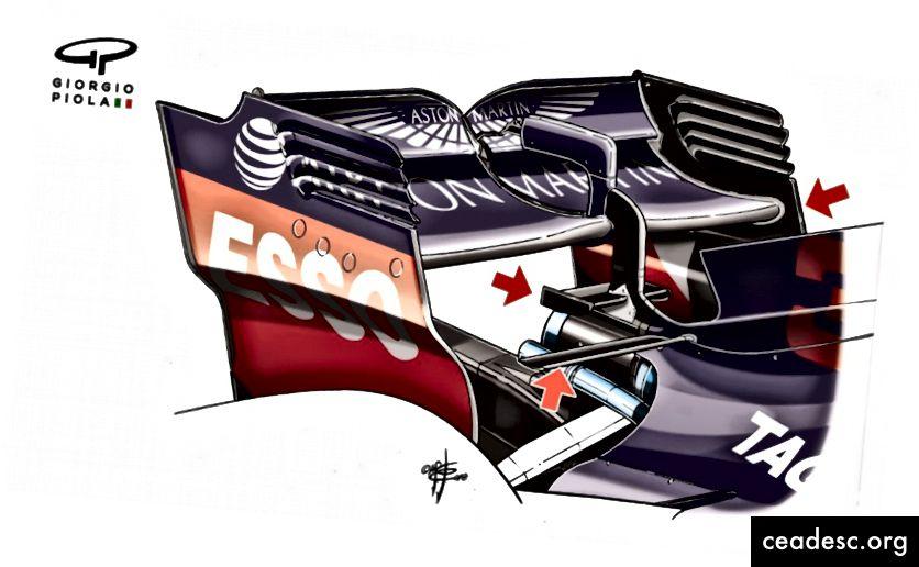 Ilustración de Giorgio Piola en Formula1.com
