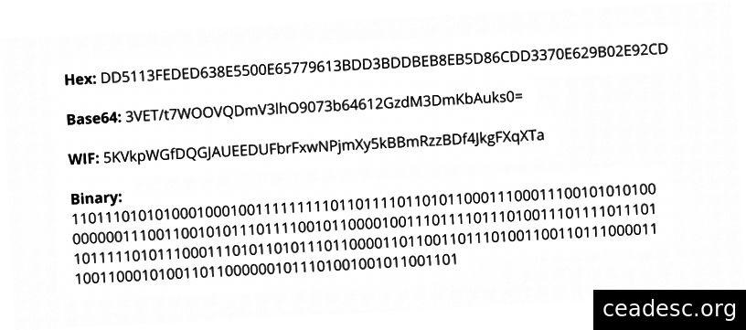 Sama privaatvõti, kirjutatud erinevates vormingutes.