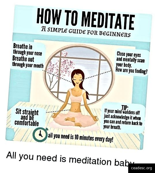 Avots: https://me.me/i/how-to-meditate-a-simple-guide-for-beginners-breathe-in-11449625