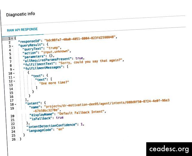 ডায়াগনস্টিক তথ্যের মূলত কেবল একটি RAW API প্রতিক্রিয়া রয়েছে
