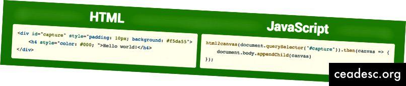 HTML-i teisendamine SVG-ks