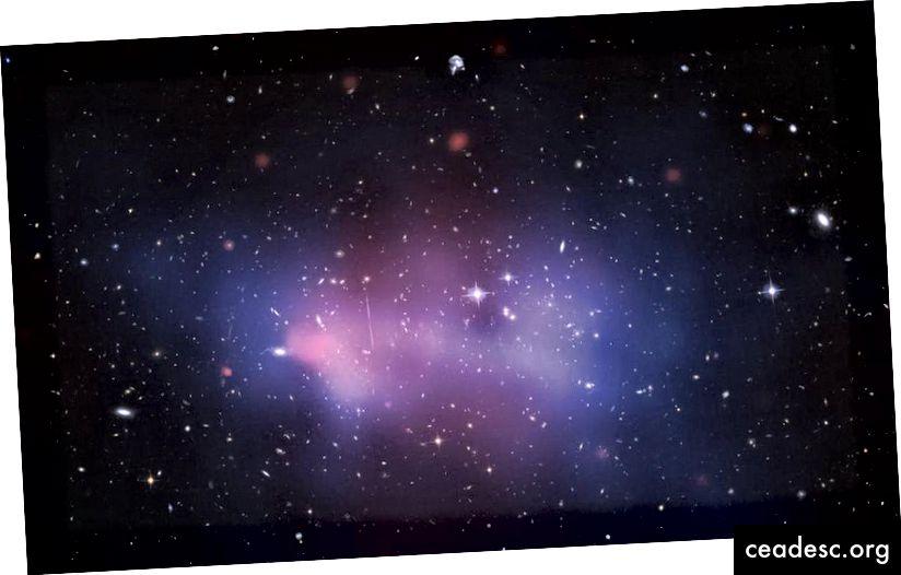 مجموعة المجرات المتصادمة