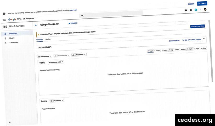 Tableau de bord des API Google