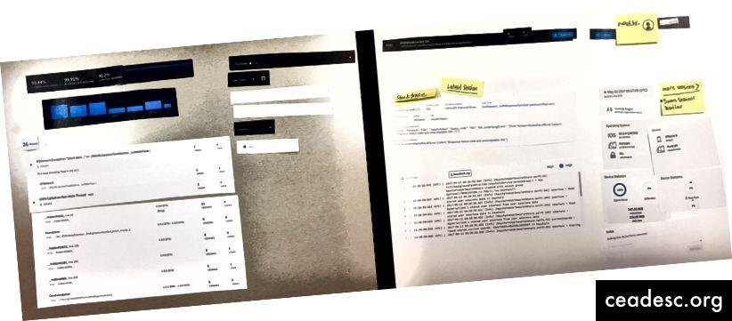 Niektóre z przeprojektowanych pulpitów nawigacyjnych - kilka osób dodało również nowe funkcje z post-it