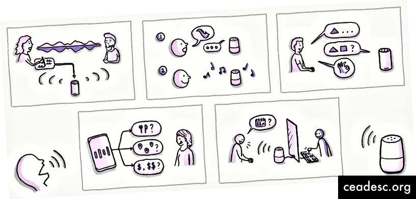 Ilustrācija: Džastins Čeongs.
