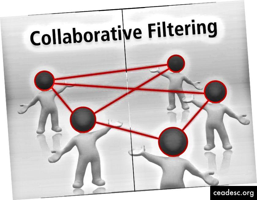 Filtrage collaboratif-1