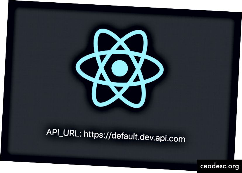 ENV sənədindən standart API_URL dəyərindən istifadə edin