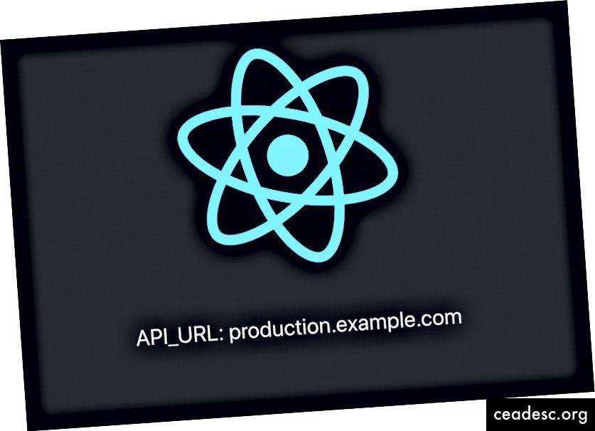 Docker-compose mühit mülkiyyəti vasitəsilə verilən API_URL-un istifadəsi