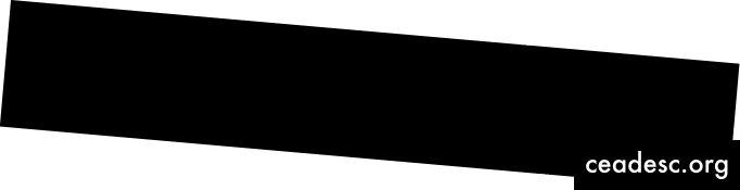 N-tamaño de muestra total, p-número de predictores